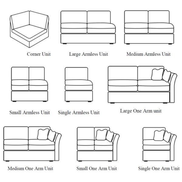 Horncliffe Corner Sofa Configurations-54883