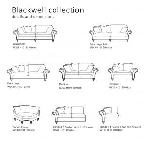 Blackwell details